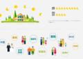 大数据看2018乡村民宿:订单是去年3倍多!这些地方最发达!